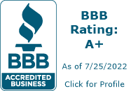 Toyota of Greenville BBB  Business Review